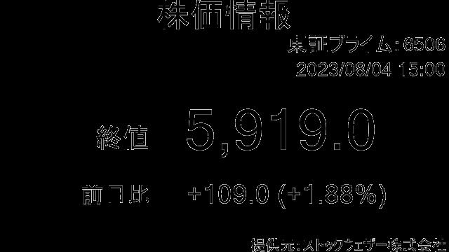 株価 安川 情報 システム
